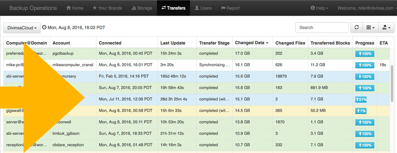monitor backups in the backup management web console